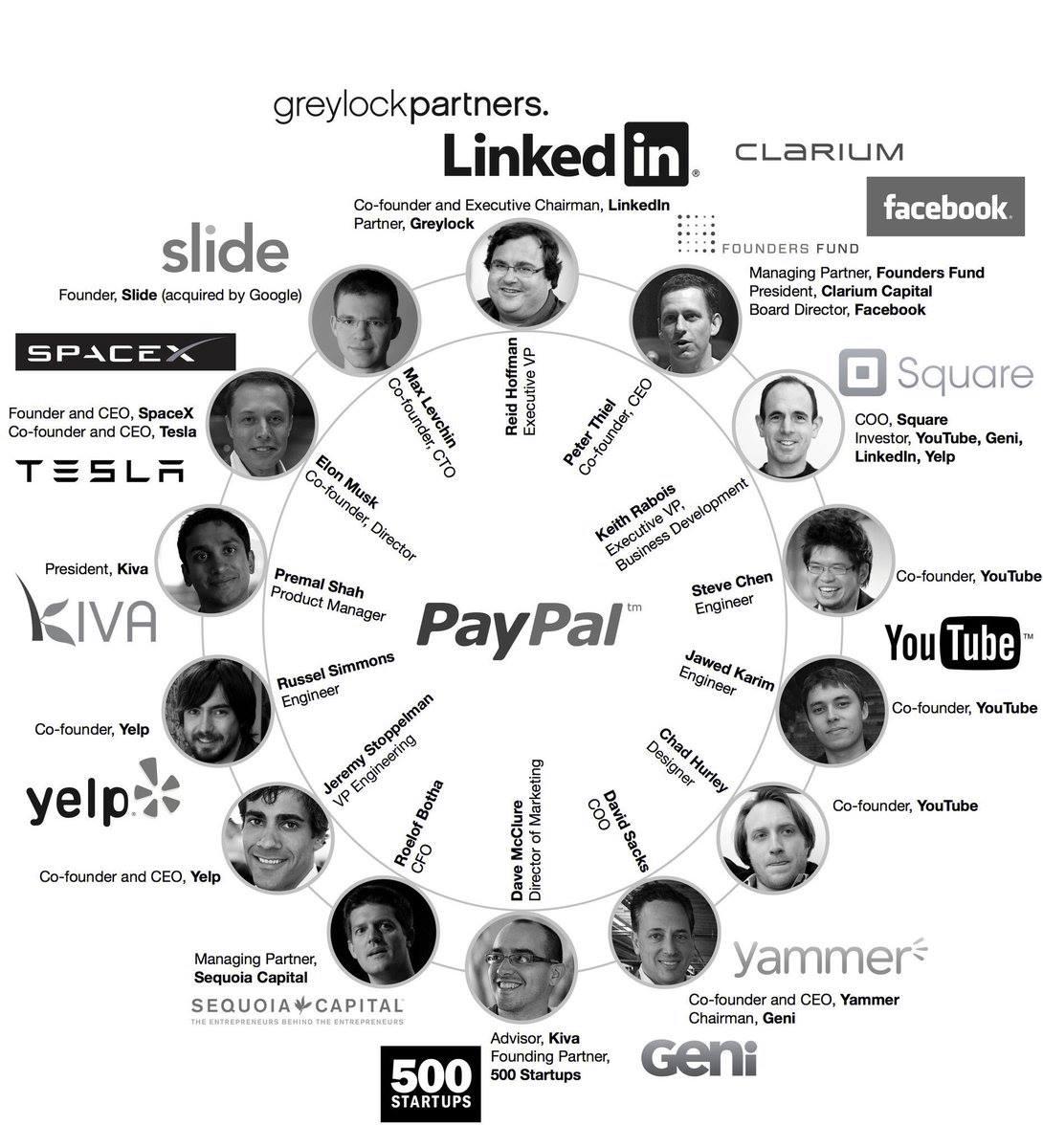Вот что делает с людьми PayPal